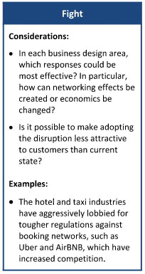 Rising to the Disruption Challenge: Figure 2