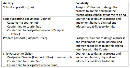 Renew-A-Passport_fig1