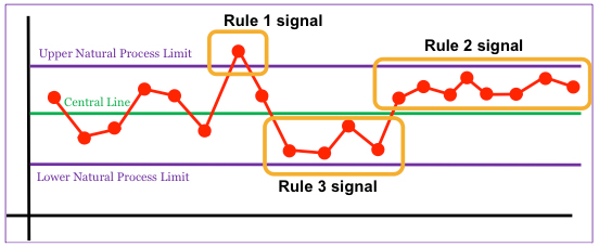 Signals-In-The-Noise_fig3